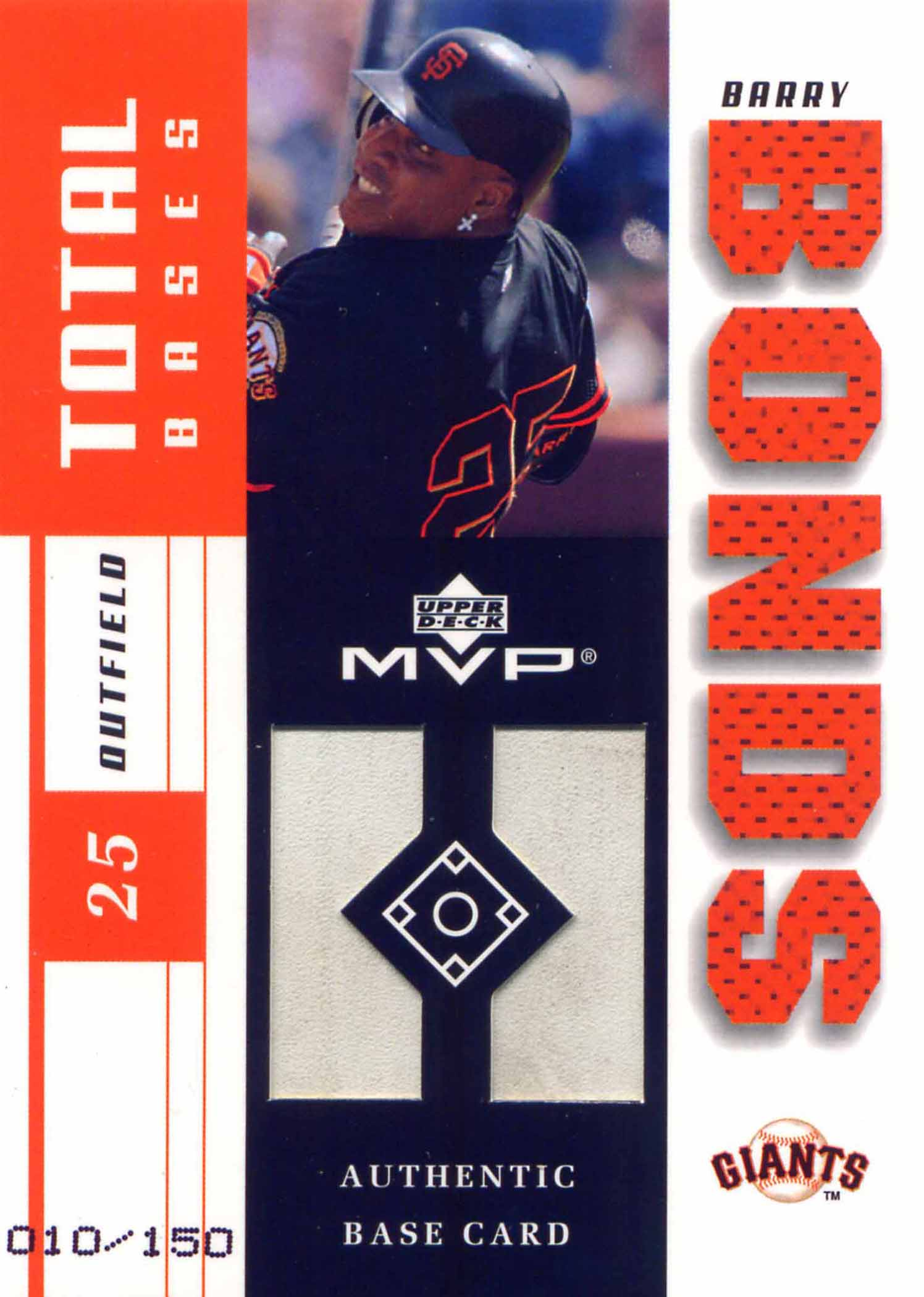 2003 Upper Deck MVP Total Bases